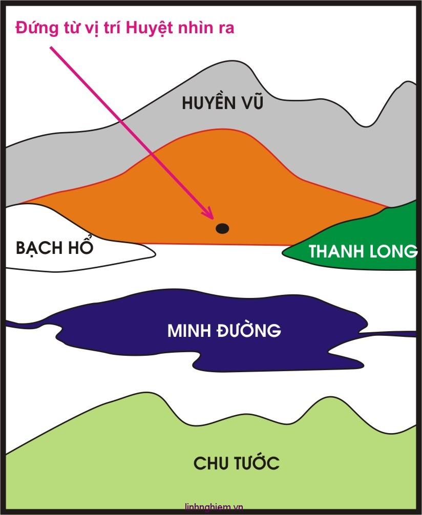Phong thủy lăng mộ Đại tường Võ Nguyên Giáp